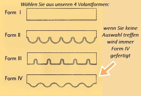 Volantformen-Markisen-made-in-Germany-auswahl