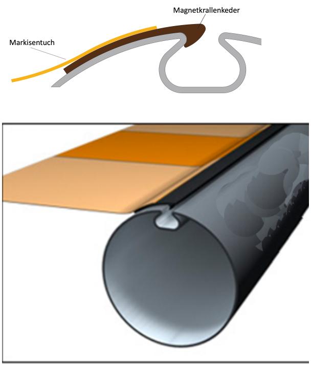 Magnetkrallenkeder-markisen-made-in-germany-apto